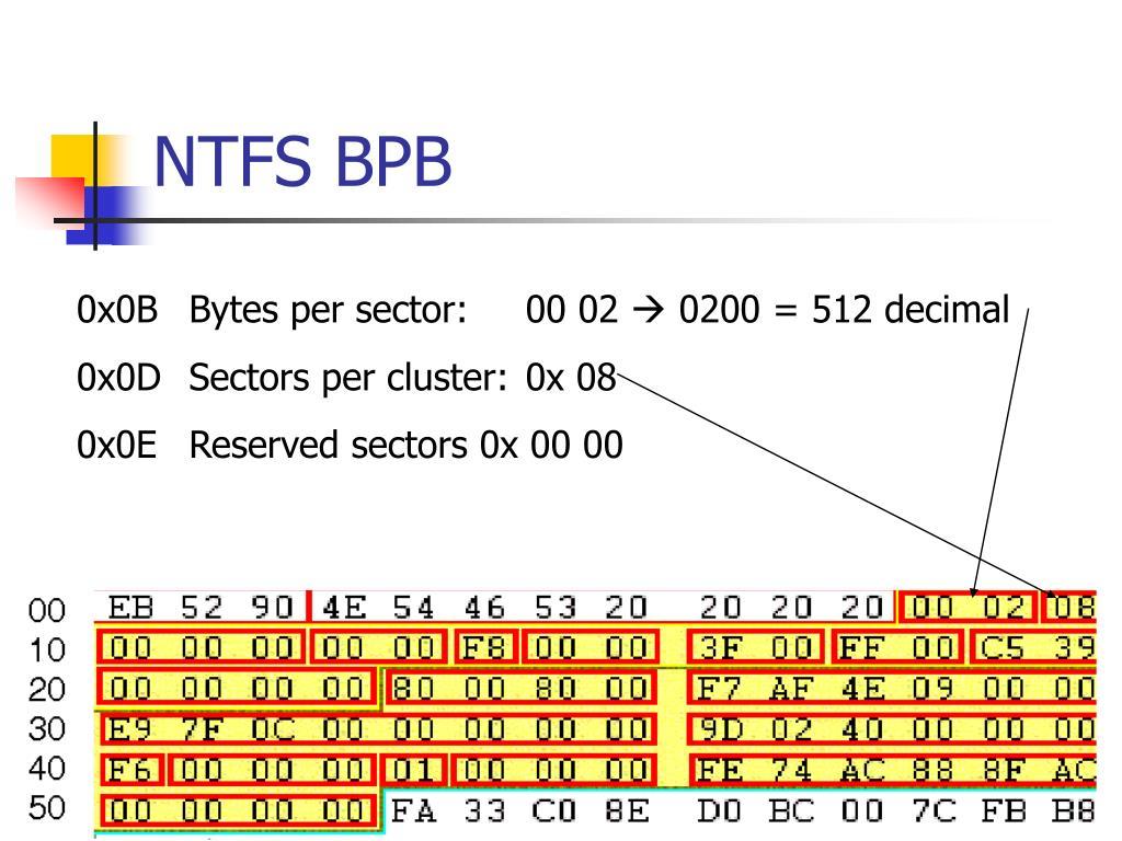 NTFS BPB