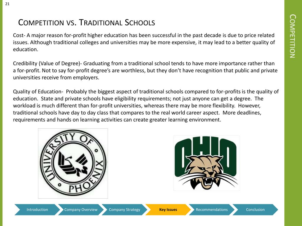 Competition vs. Traditional Schools