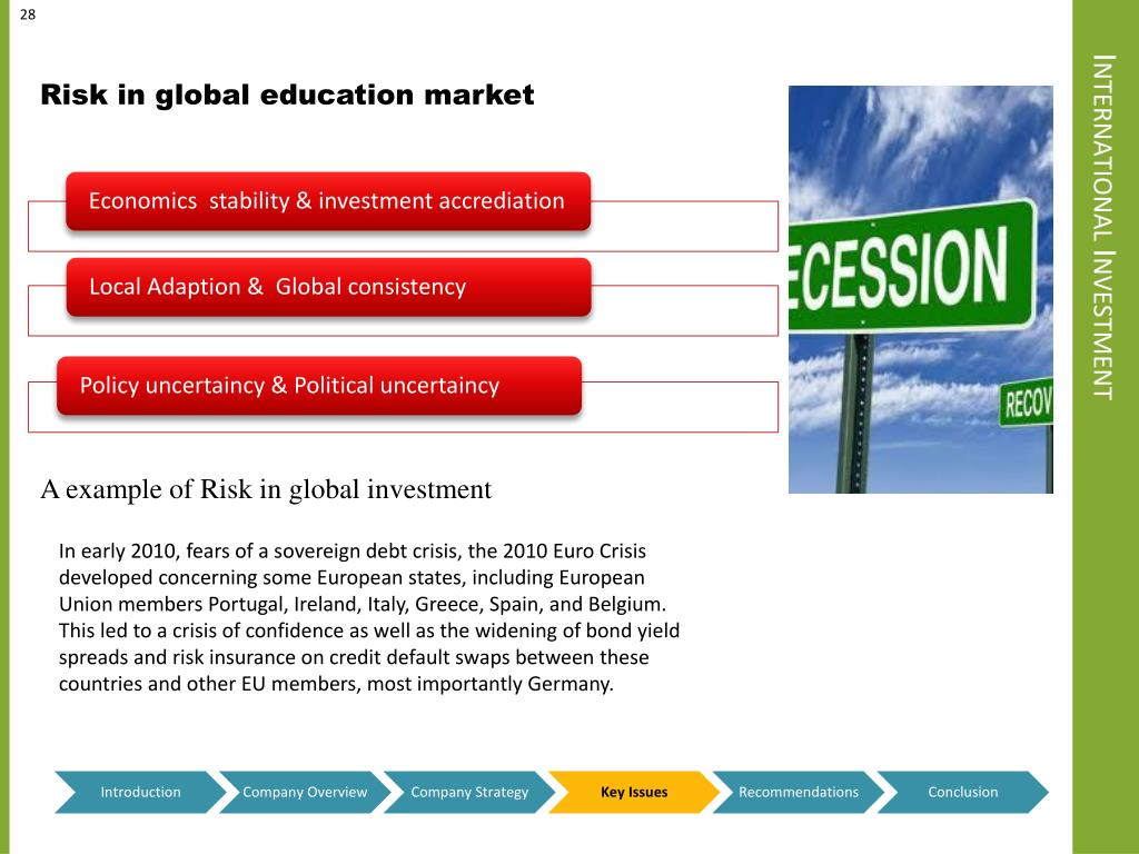 Risk in global education market