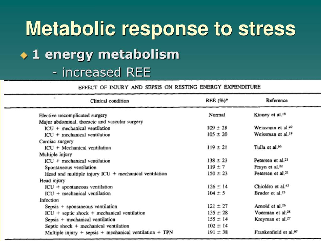 metabolic stress and their nutrition therapy