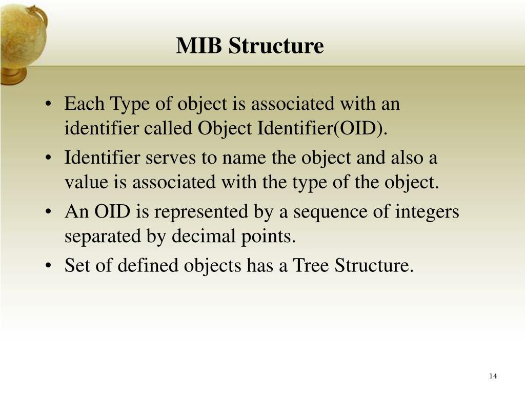 MIB Structure