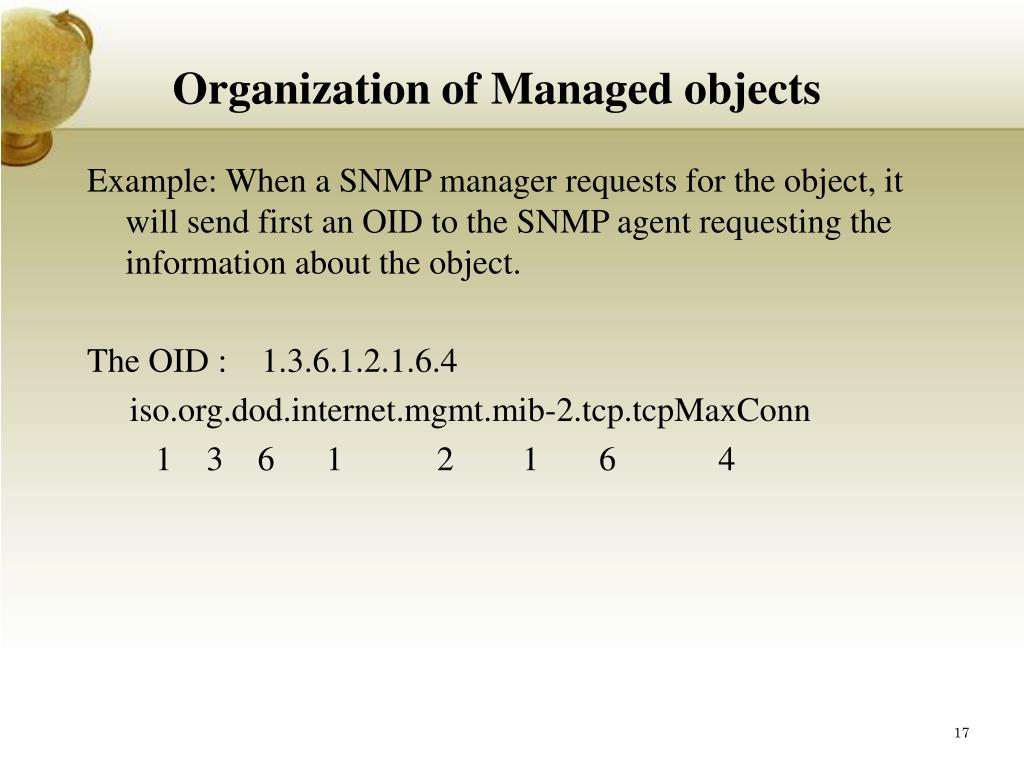 Organization of Managed objects
