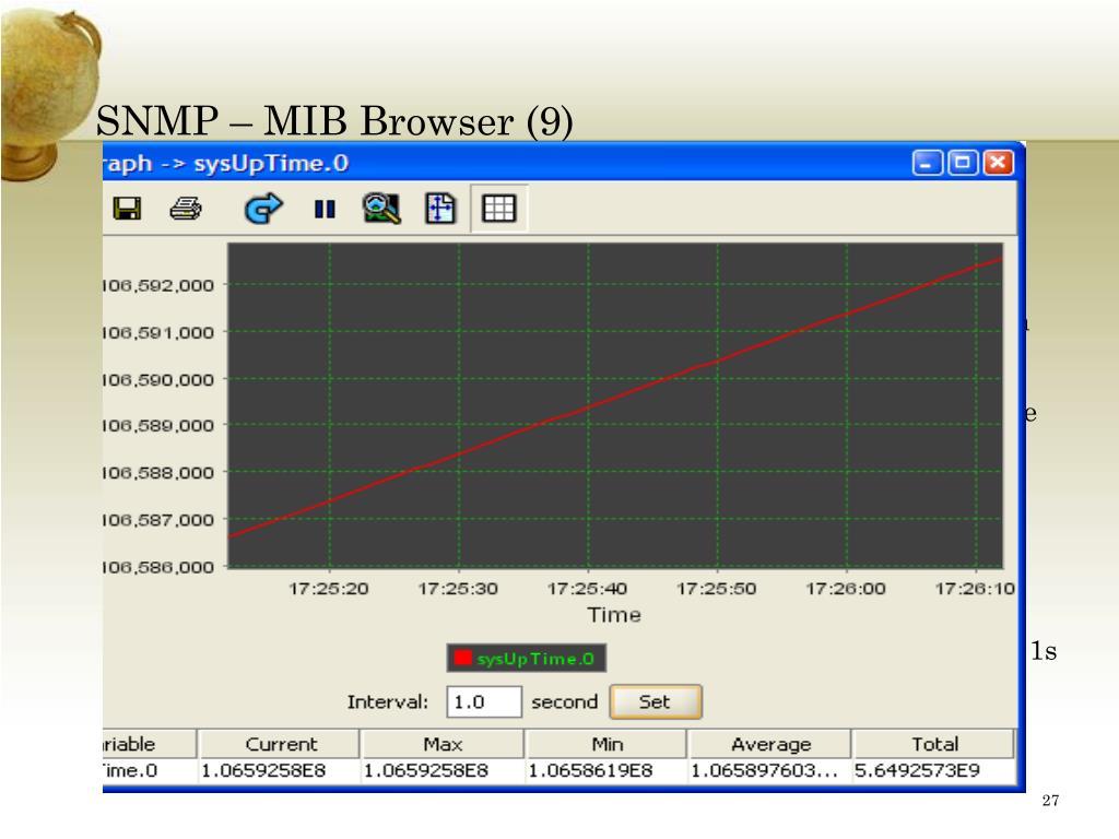 SNMP – MIB Browser (9)