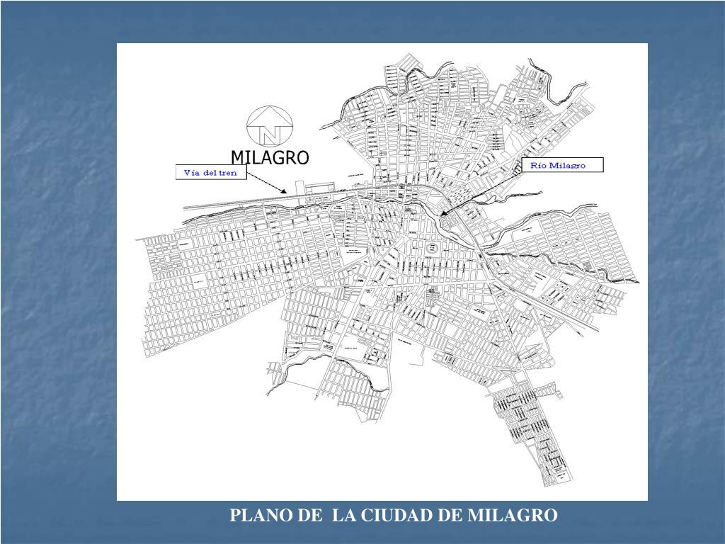 PLANO DE  LA CIUDAD DE MILAGRO