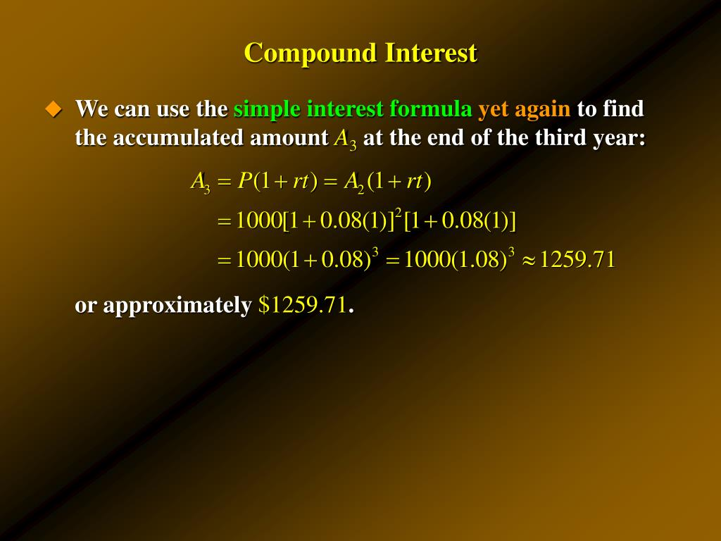 how to find r in compound interest
