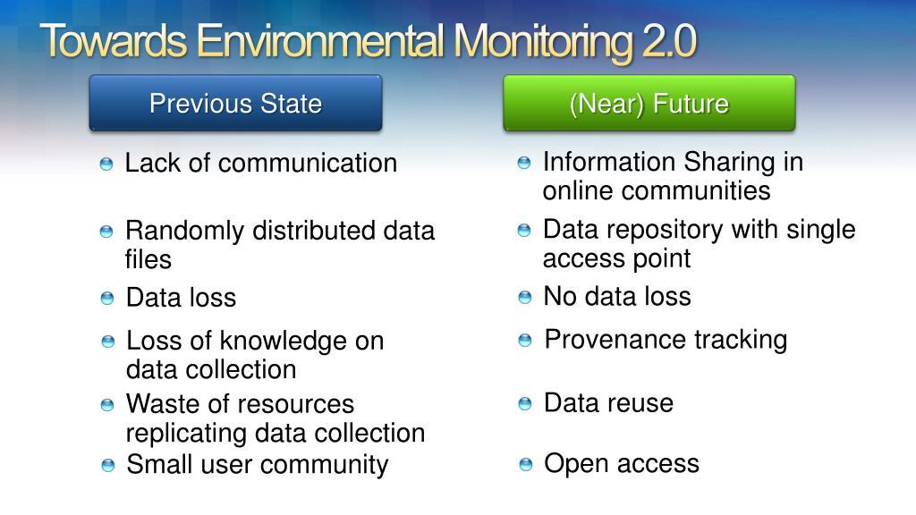 Towards Environmental Monitoring 2.0
