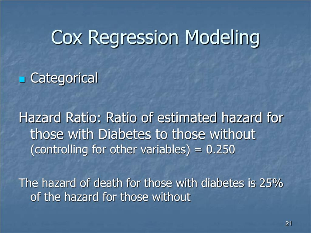Cox Regression Modeling