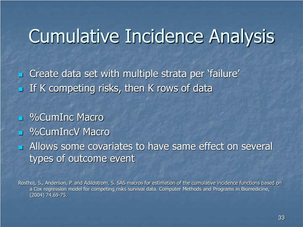 Cumulative Incidence Analysis