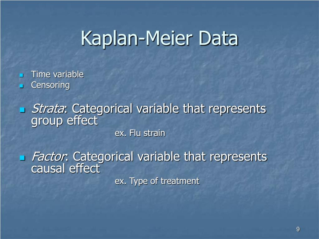 Kaplan-Meier Data
