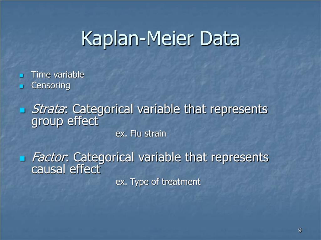 Kaplan-Meier Data
