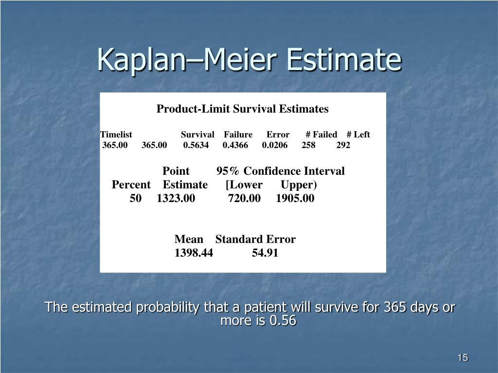 Kaplan–Meier Estimate