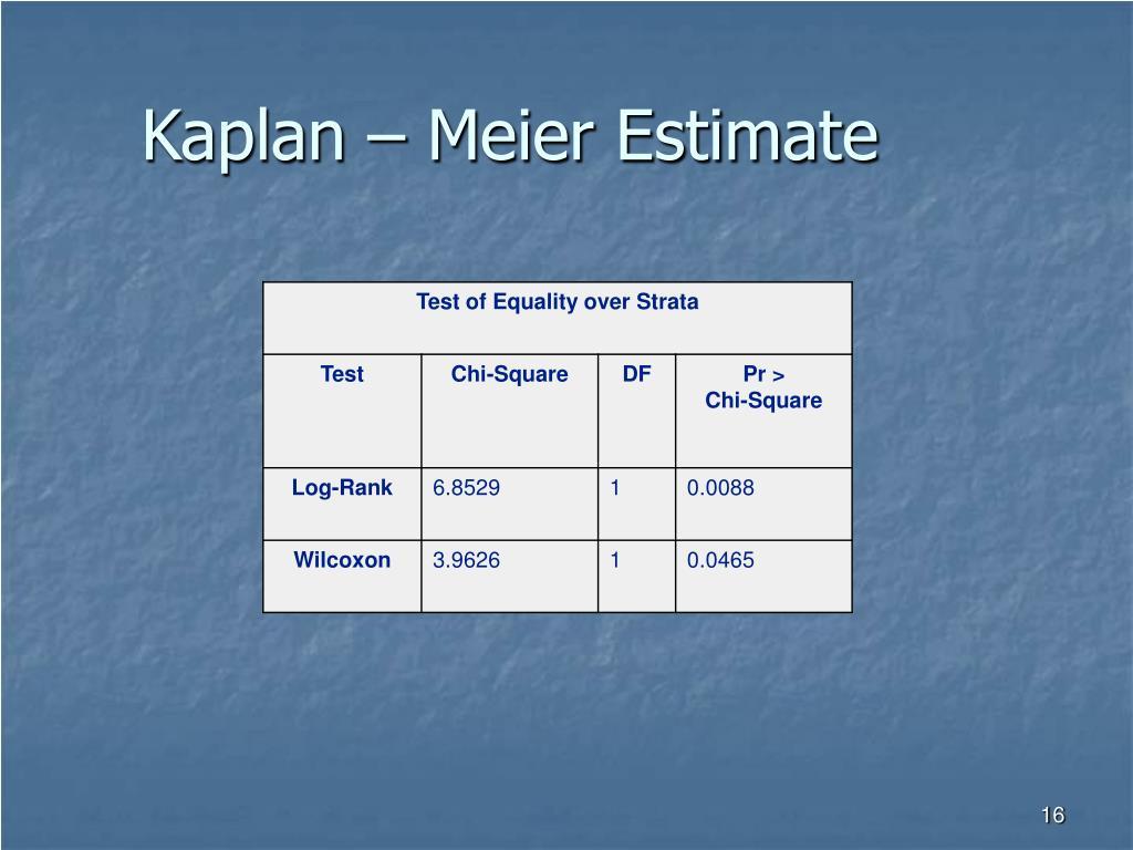 Kaplan – Meier Estimate