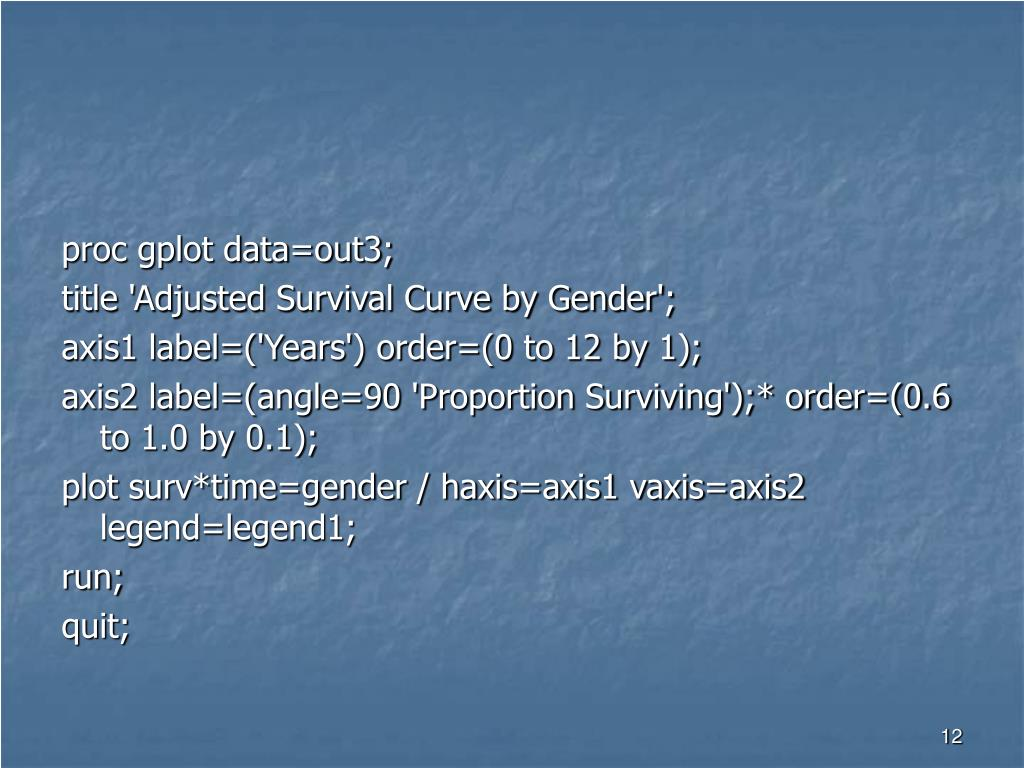 proc gplot data=out3;