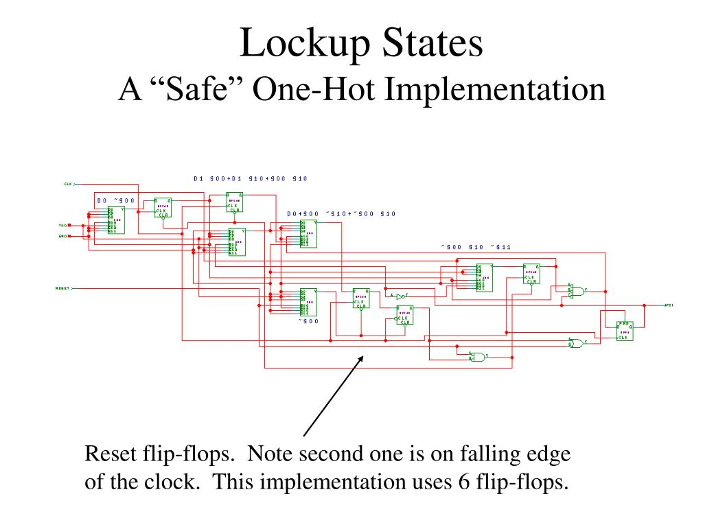Lockup States