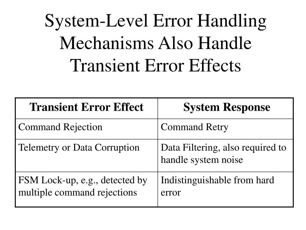 Transient Error Effect