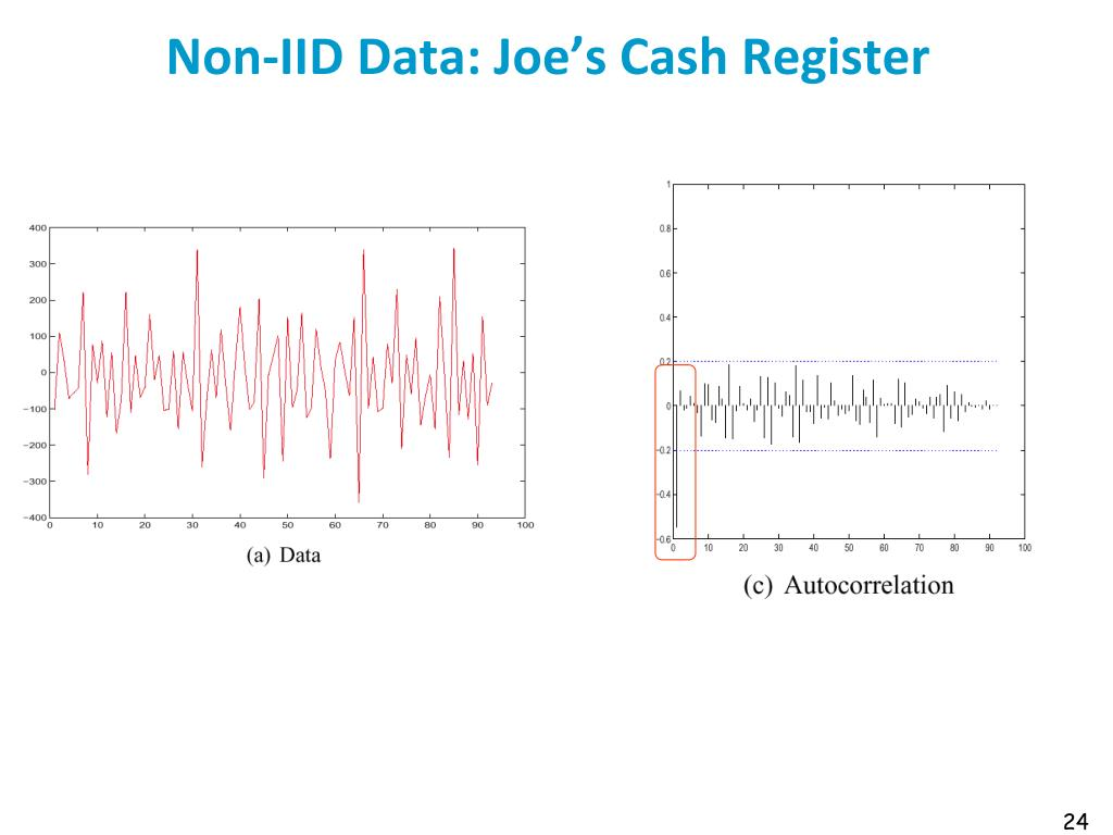 Non-IID Data: Joe's Cash Register