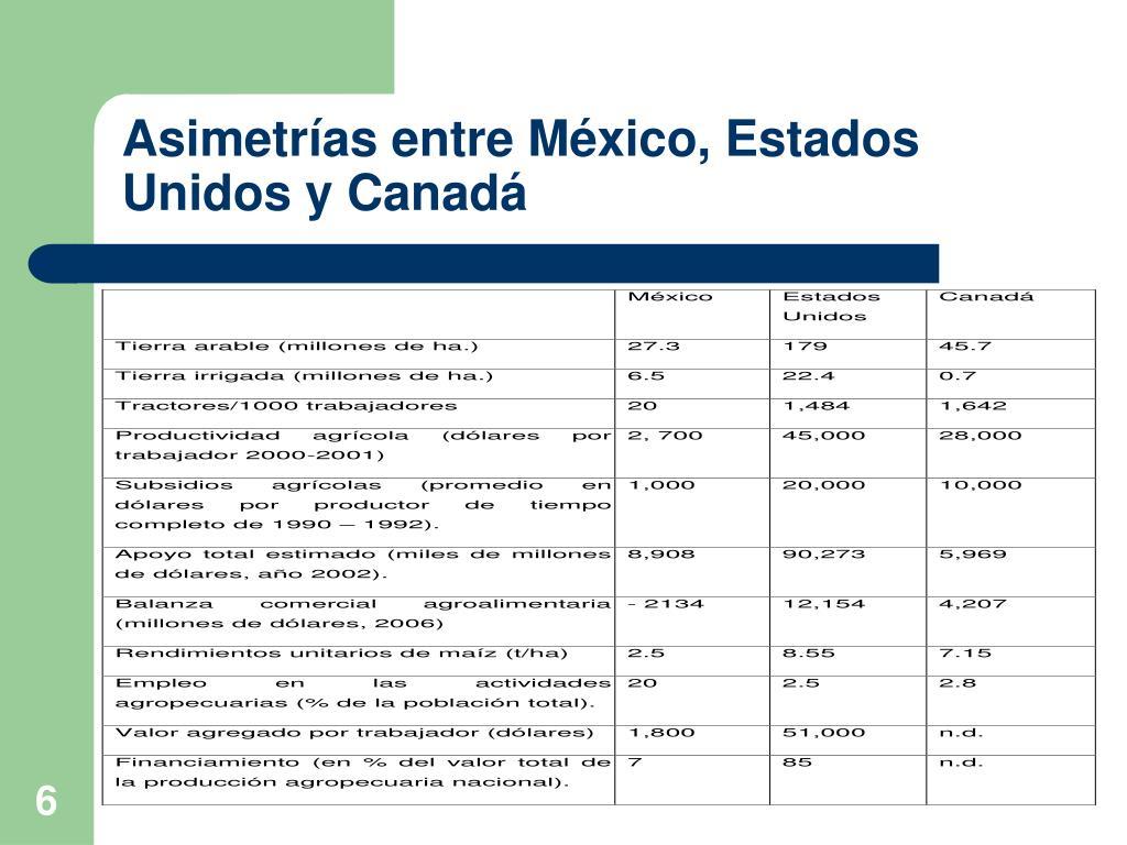 Asimetrías entre México, Estados Unidos y Canadá