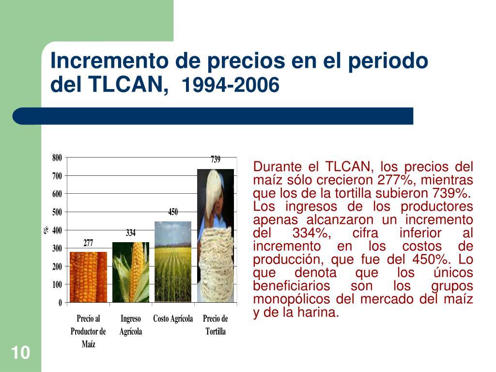 Incremento de precios en el periodo del TLCAN,