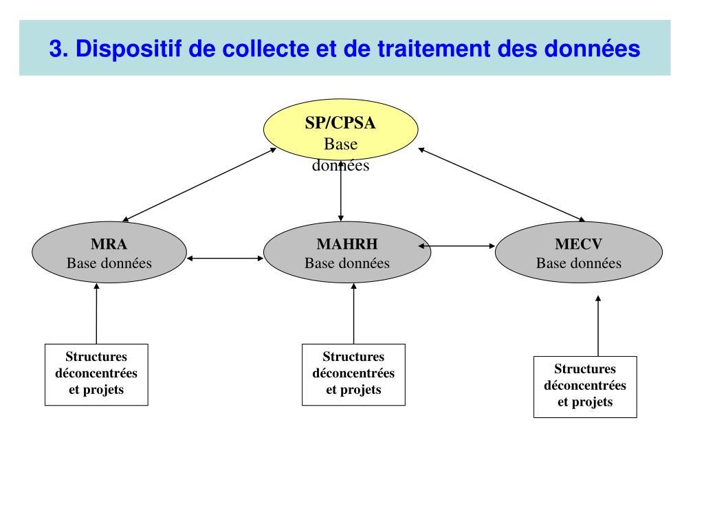 SP/CPSA
