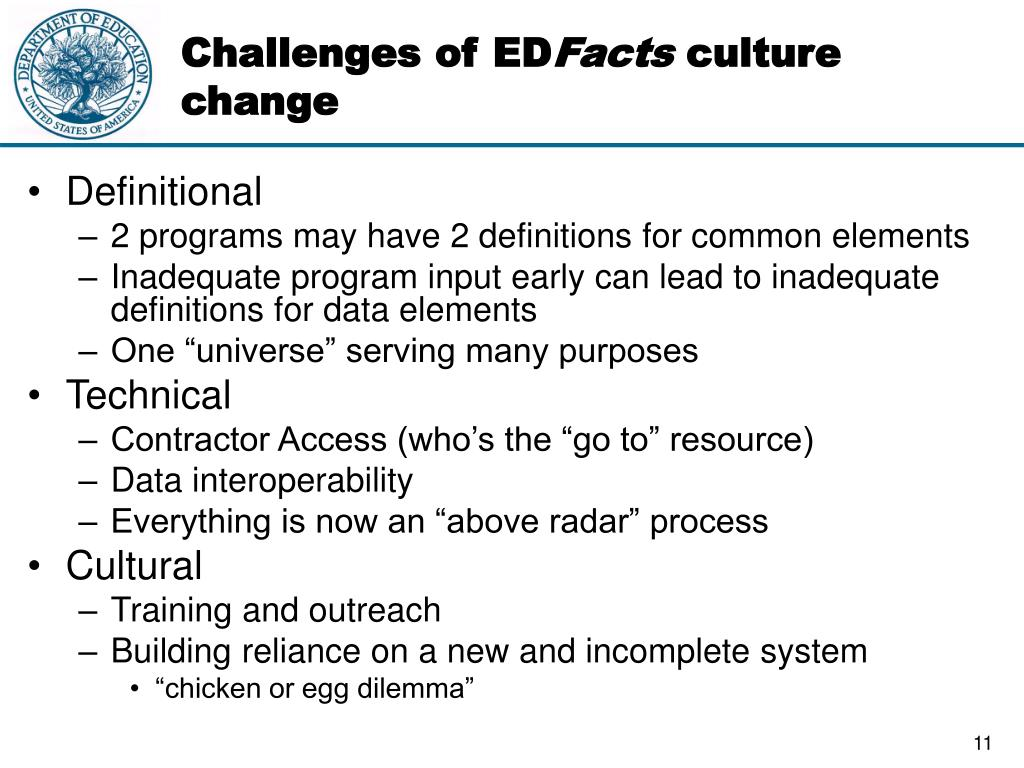 Challenges of ED