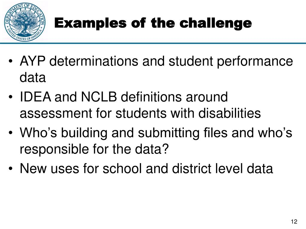 Examples of the challenge