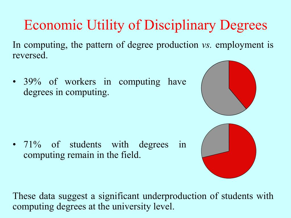 71% of students with degrees in computing remain in the field.