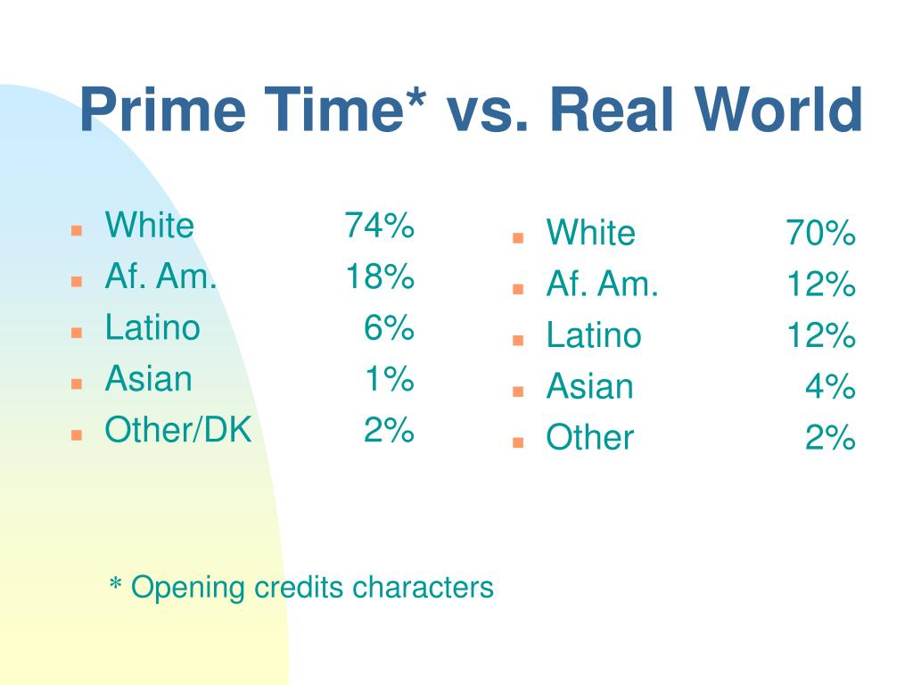 Prime Time* vs. Real World