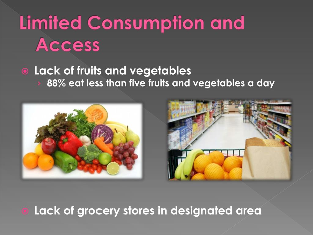 Limited Consumption and Access