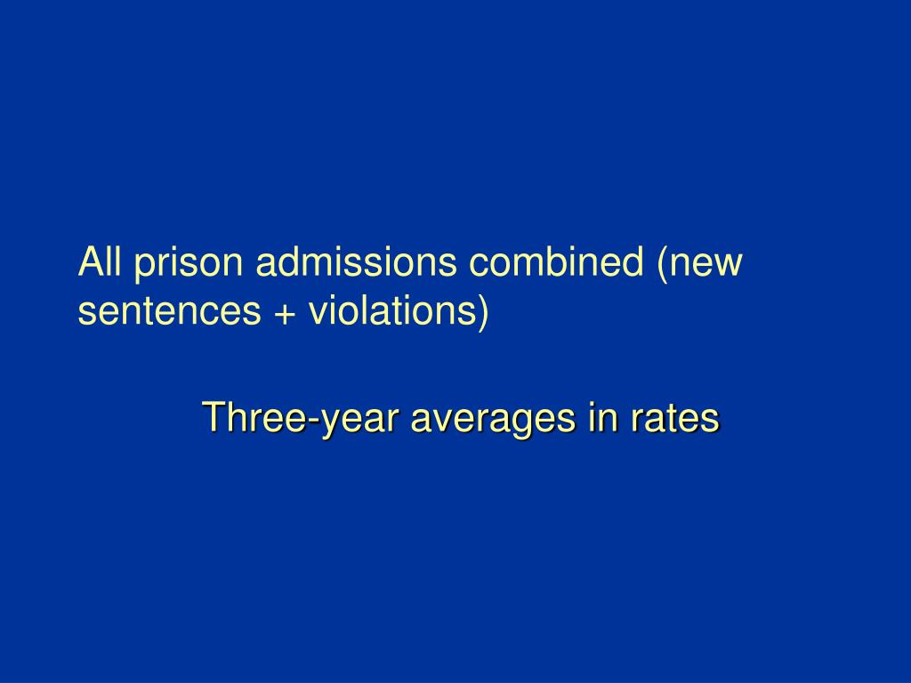 All prison admissions combined (new sentences + violations)
