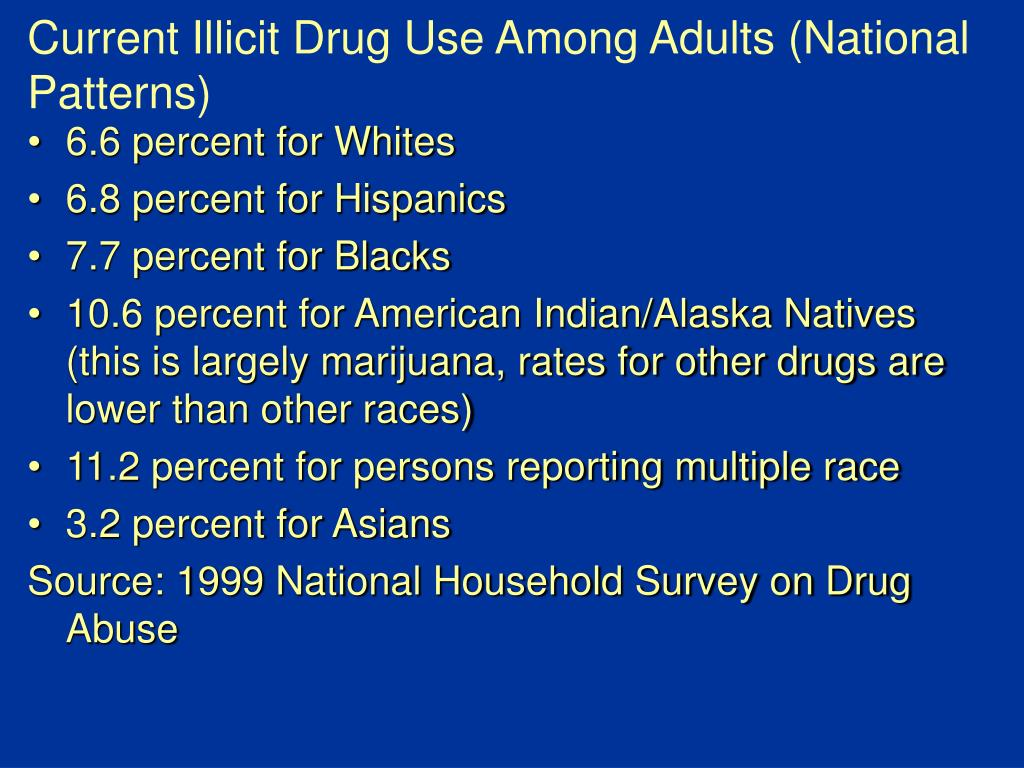 Current Illicit Drug Use Among Adults (National Patterns)