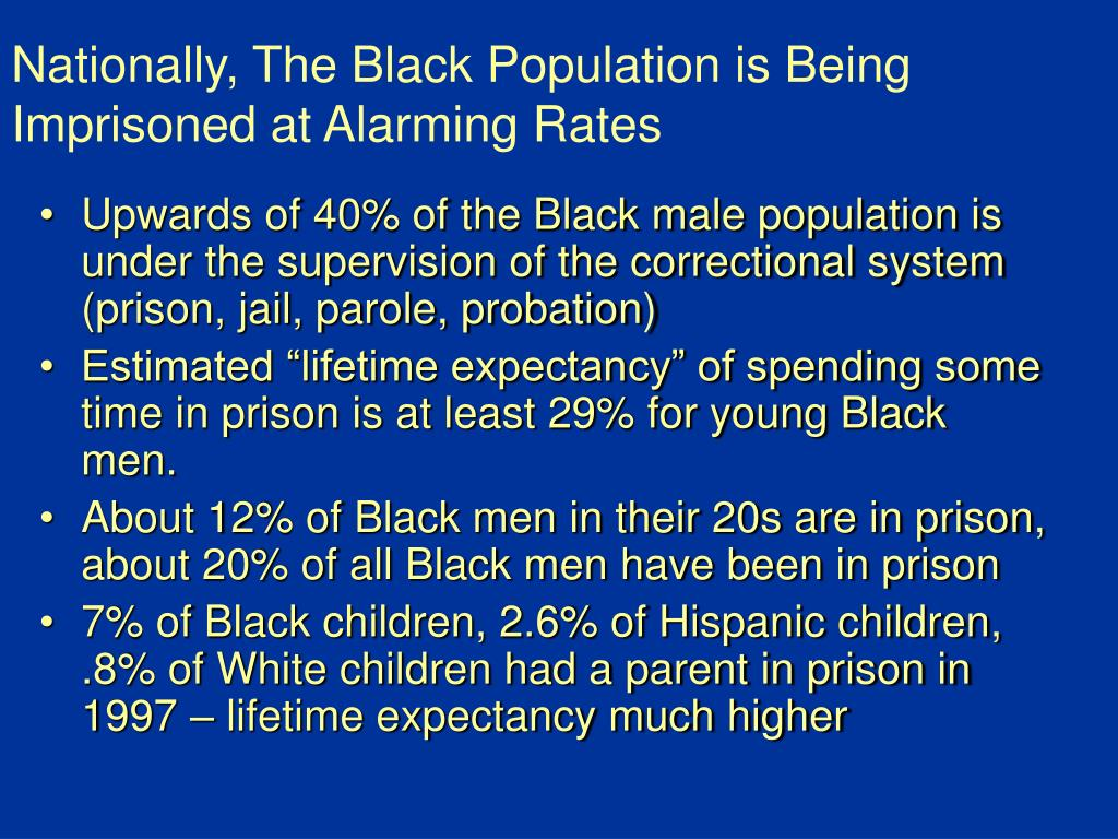 Nationally, The Black Population is Being Imprisoned at Alarming Rates