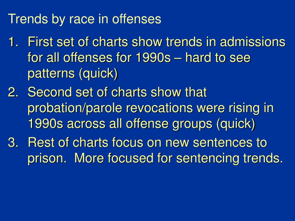 Trends by race in offenses