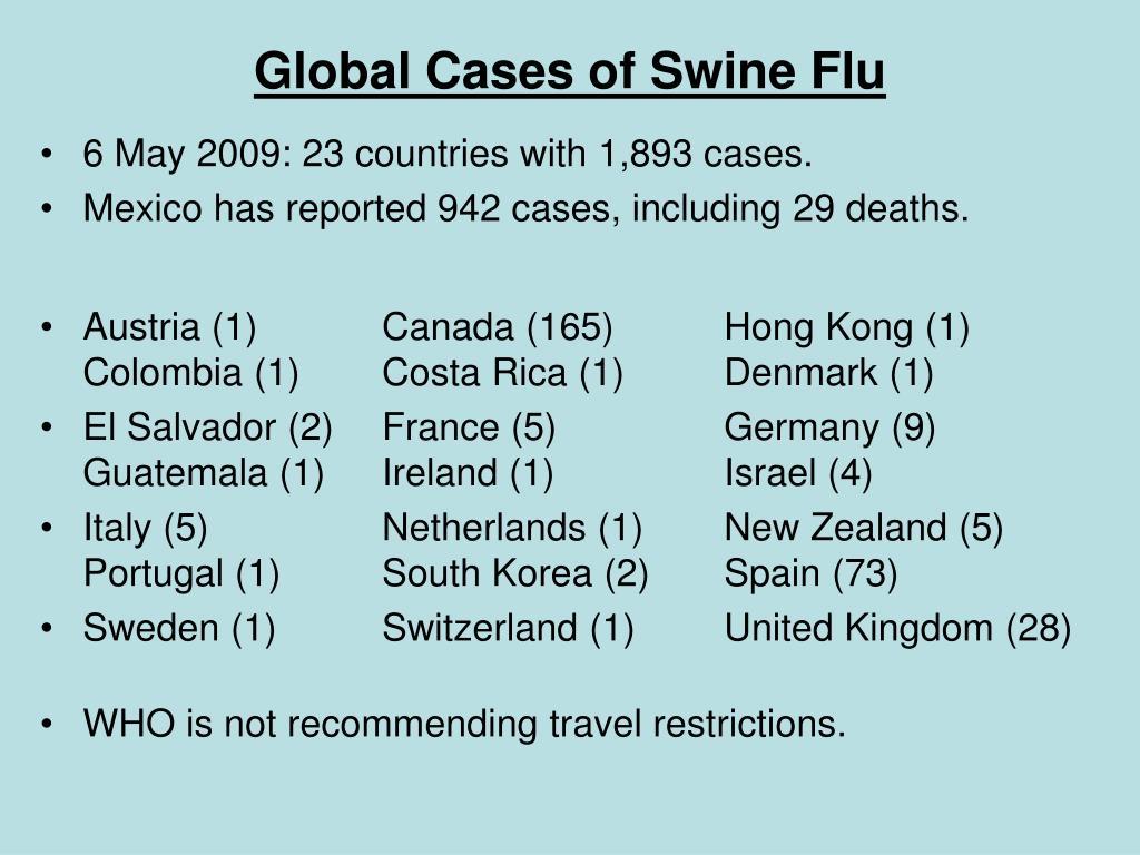 Global Cases of Swine Flu
