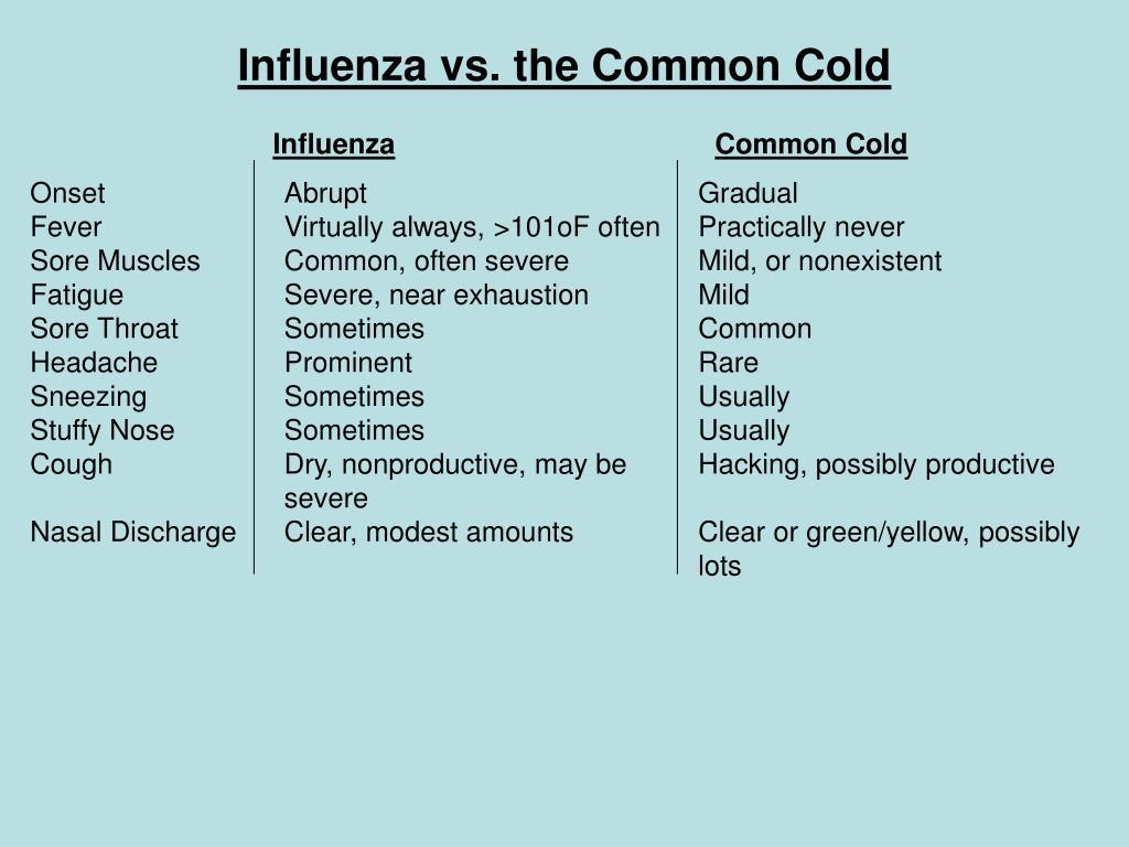 Influenza vs. the Common Cold