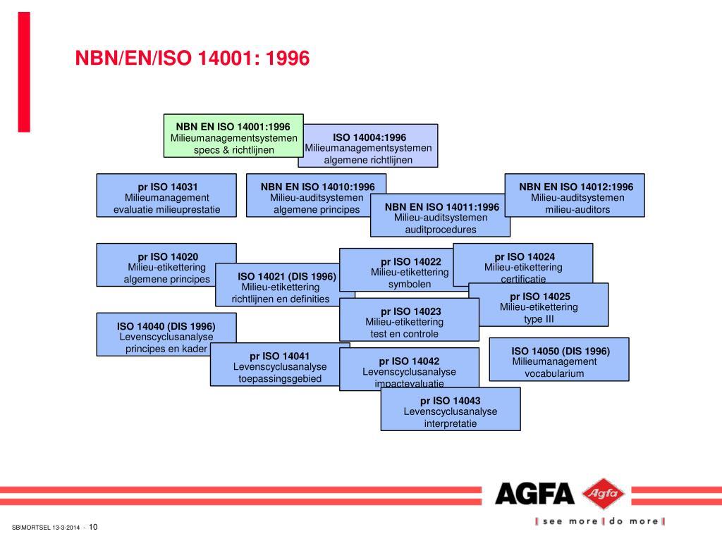NBN EN ISO 14001:1996