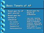 basic tenets of ap