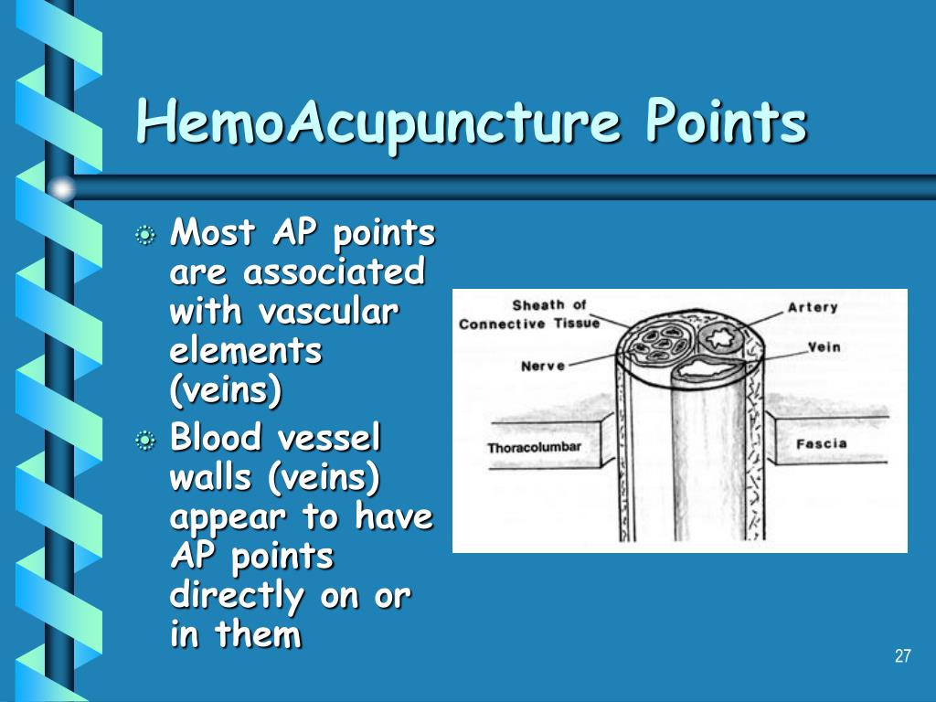 HemoAcupuncture Points