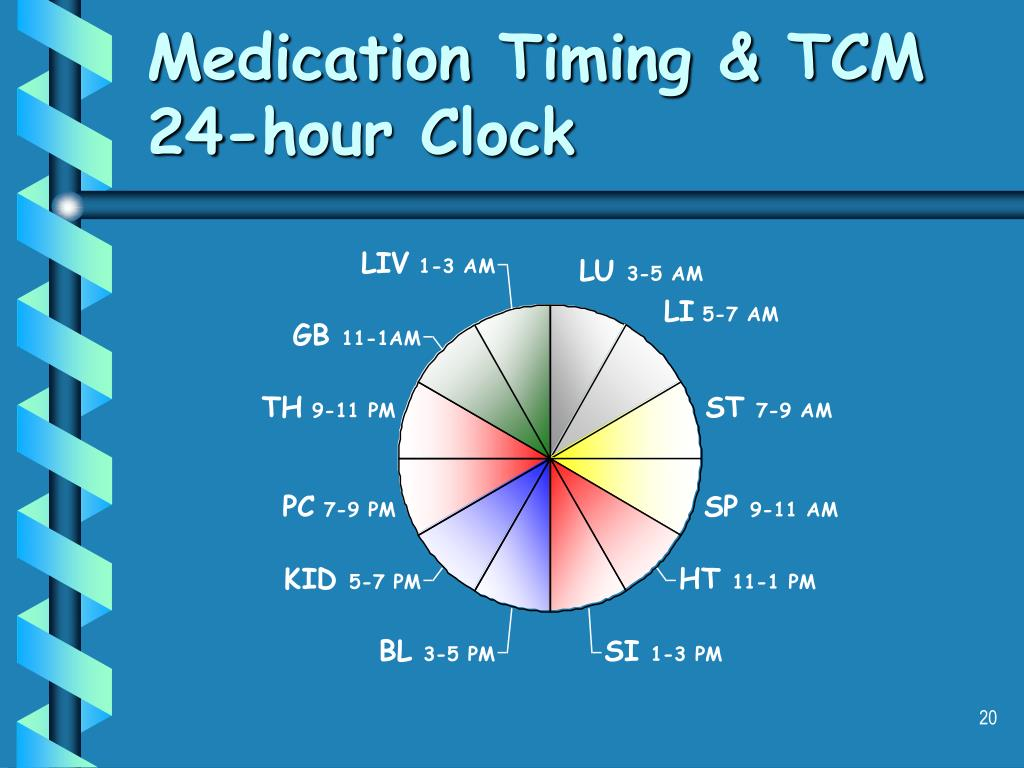 Medication Timing & TCM 24-hour Clock