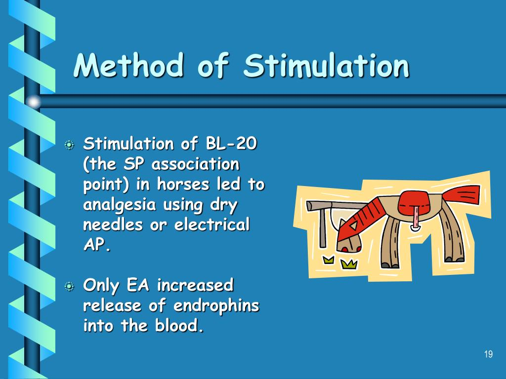 Method of Stimulation