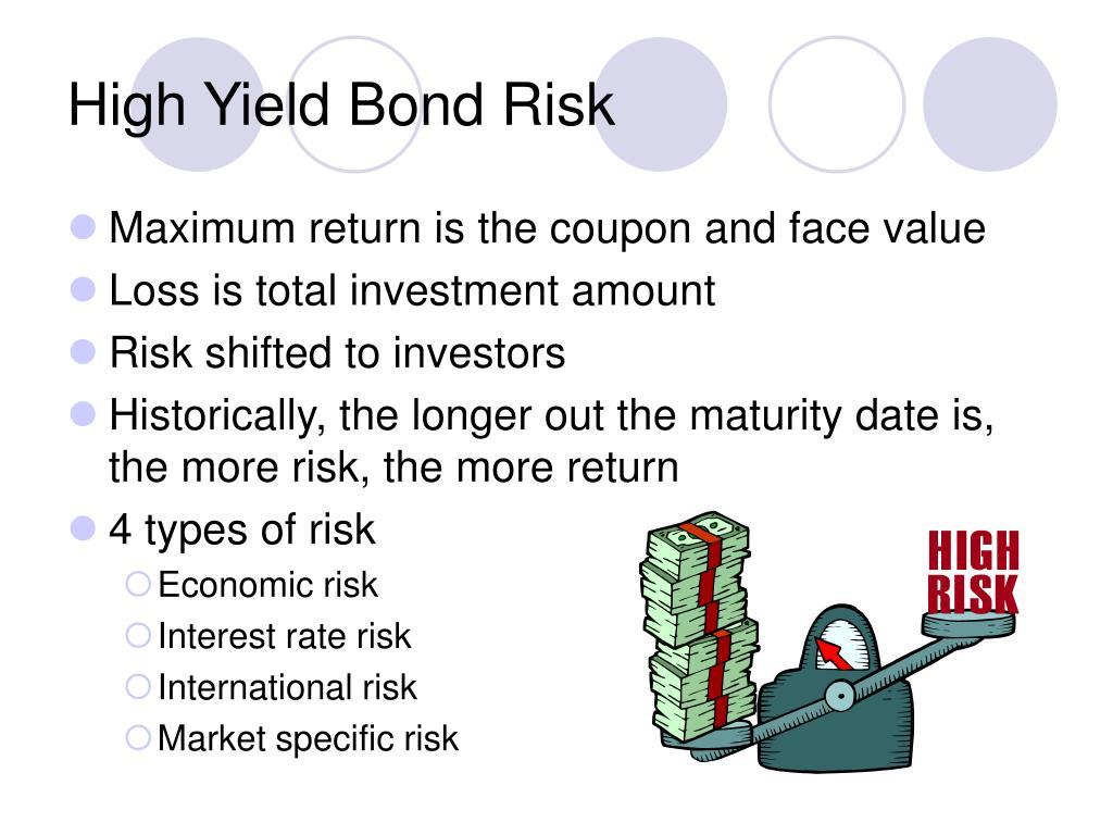 High Yield Bond Risk