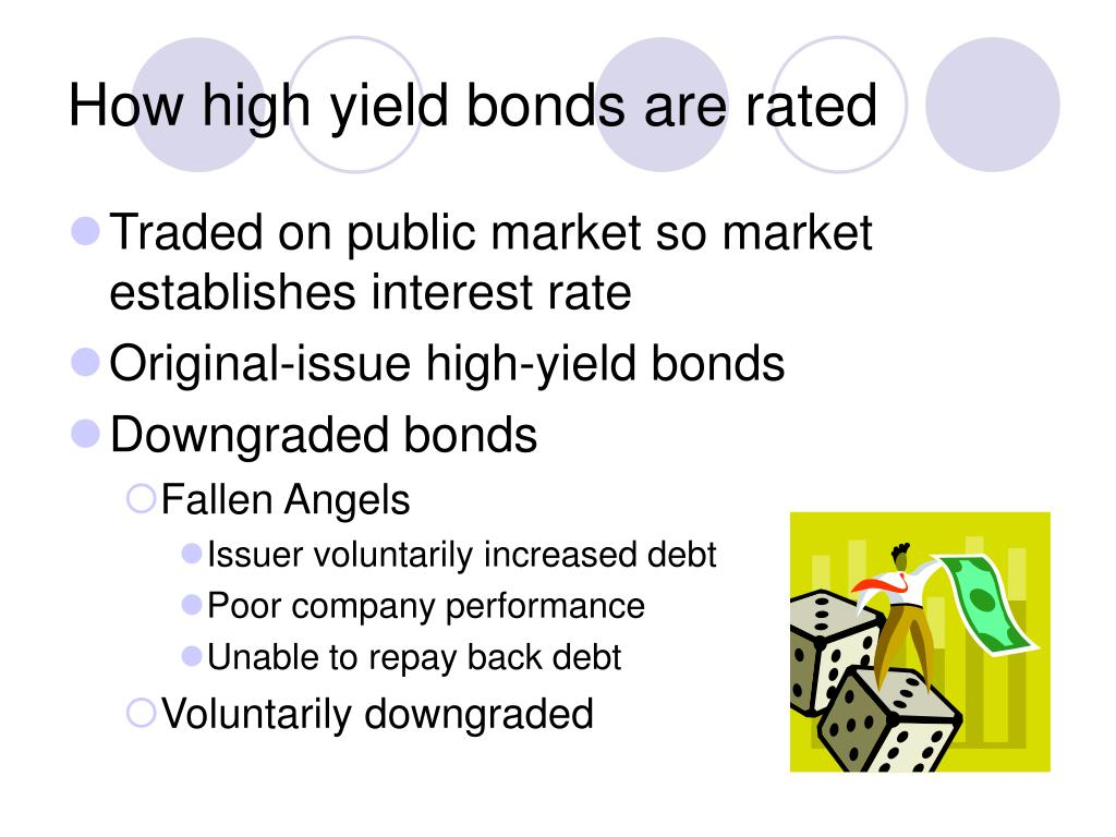 How high yield bonds are rated