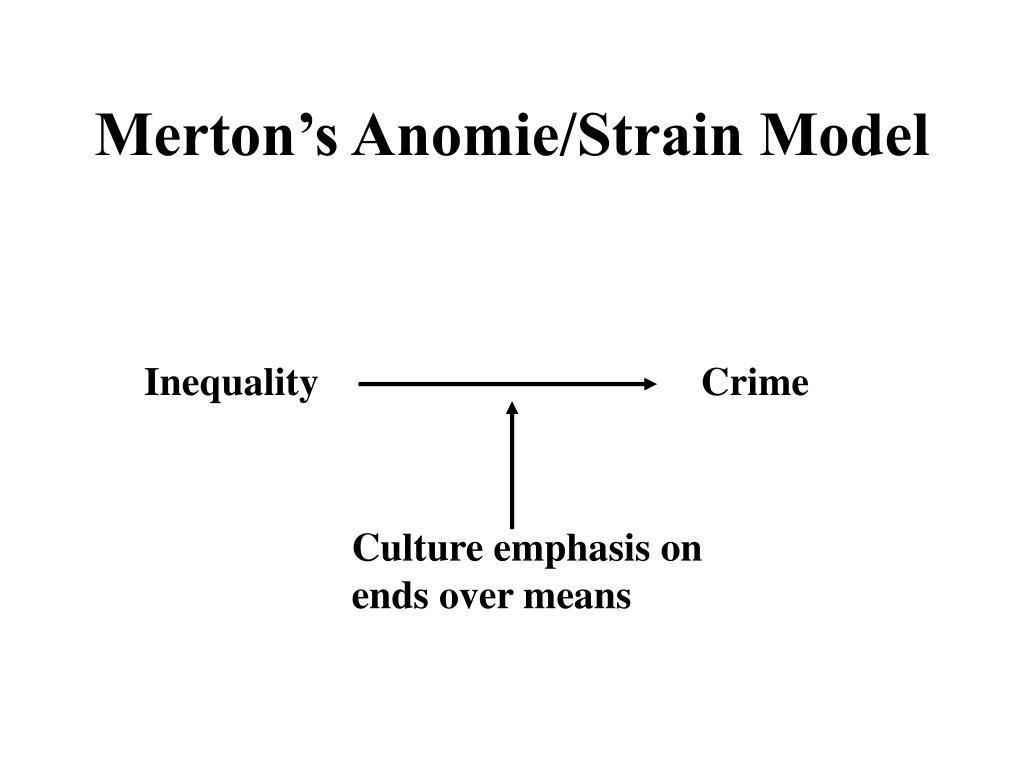 a description of anomie theory of The theory of anomie also referred to as strain theory or means-ends theory can be traced to the works of durkheim in 1893 he also focuses on the economic aspect of societal conditions with an alteration of the description of anomie for him, the needs and desires of wealth are not a human.