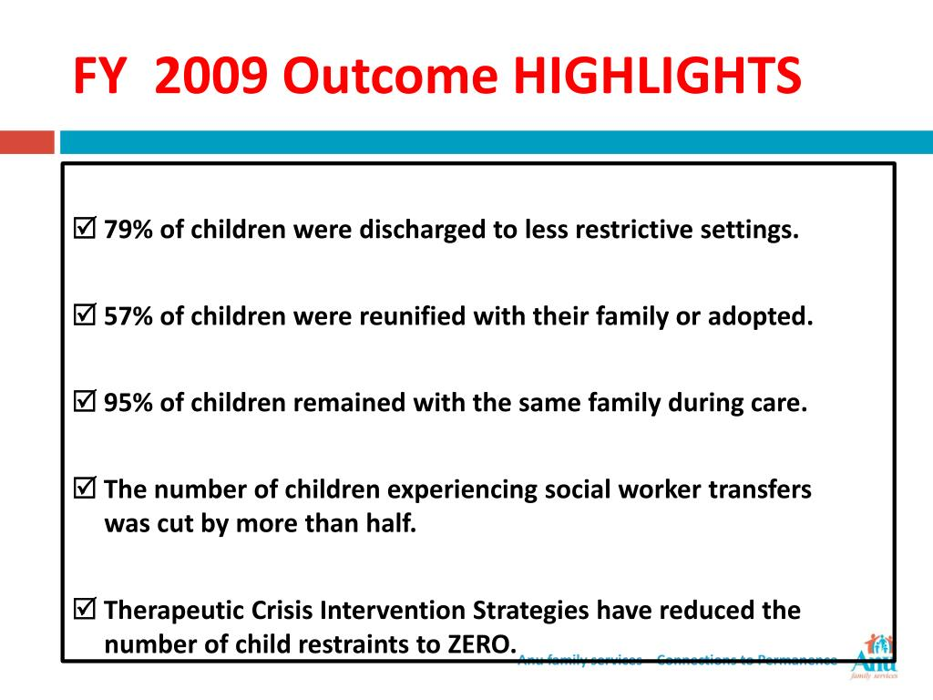 FY  2009 Outcome HIGHLIGHTS