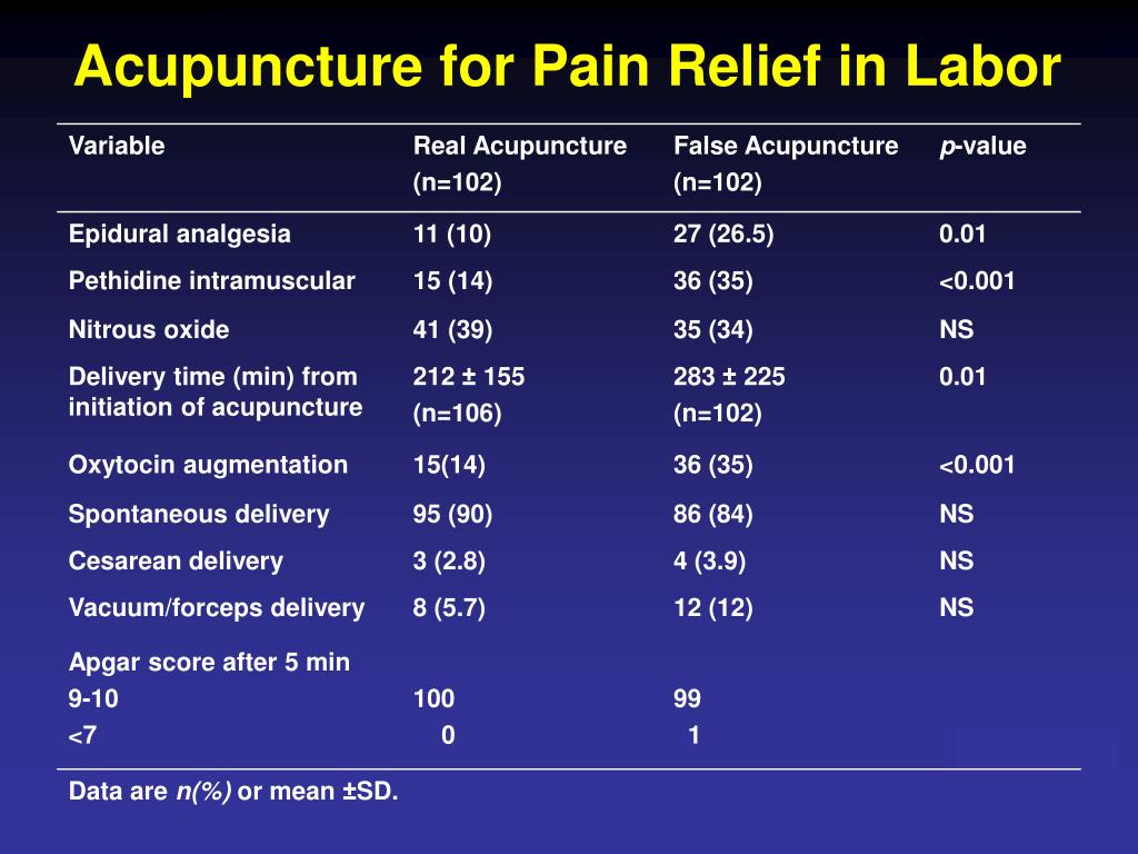 Acupuncture for Pain Relief in Labor
