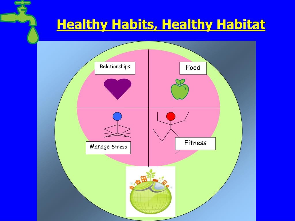 Healthy Habits, Healthy Habitat