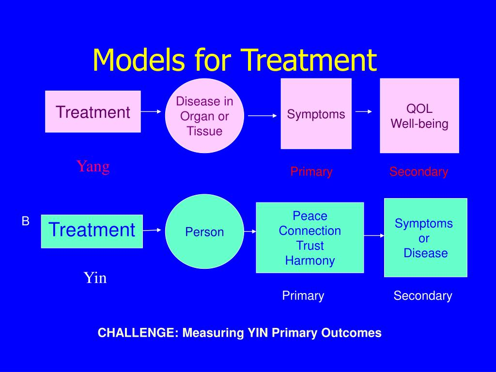 Models for Treatment