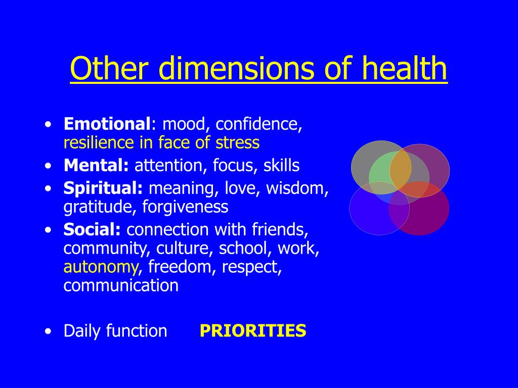 Other dimensions of health