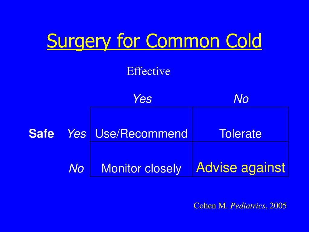 Surgery for Common Cold