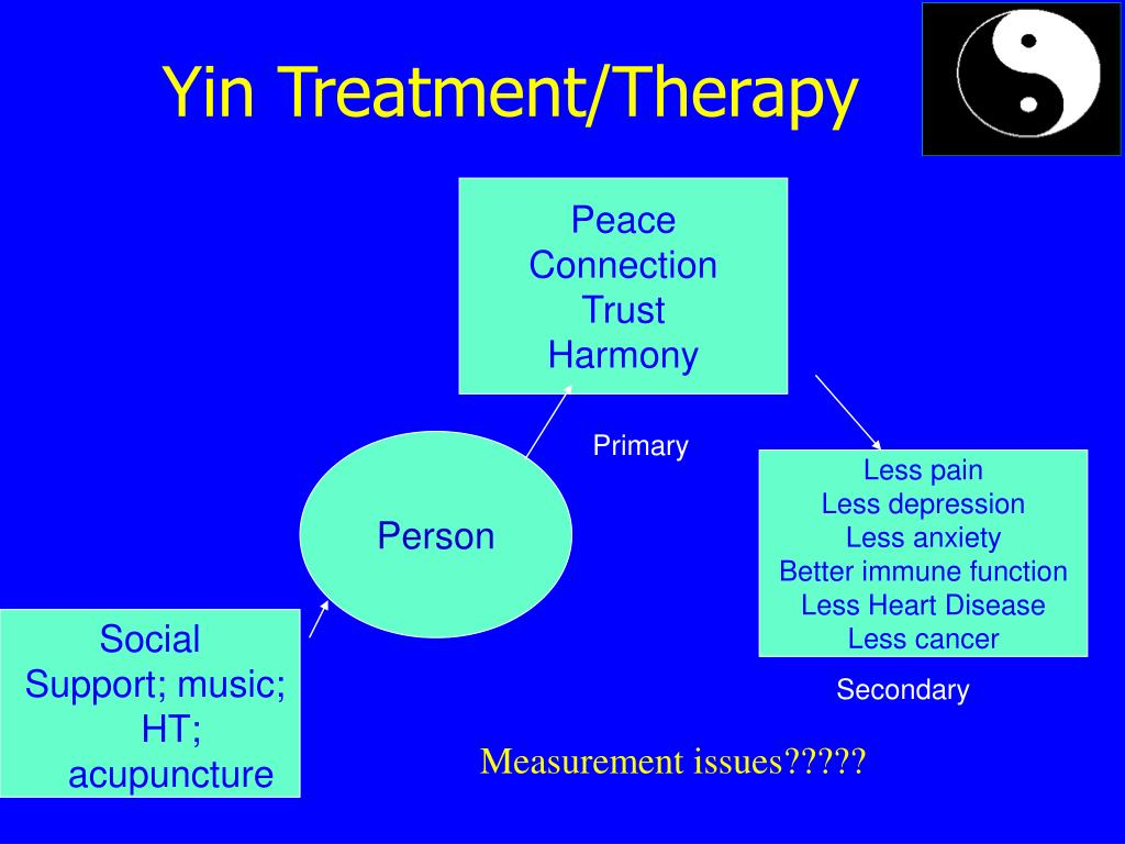Yin Treatment/Therapy
