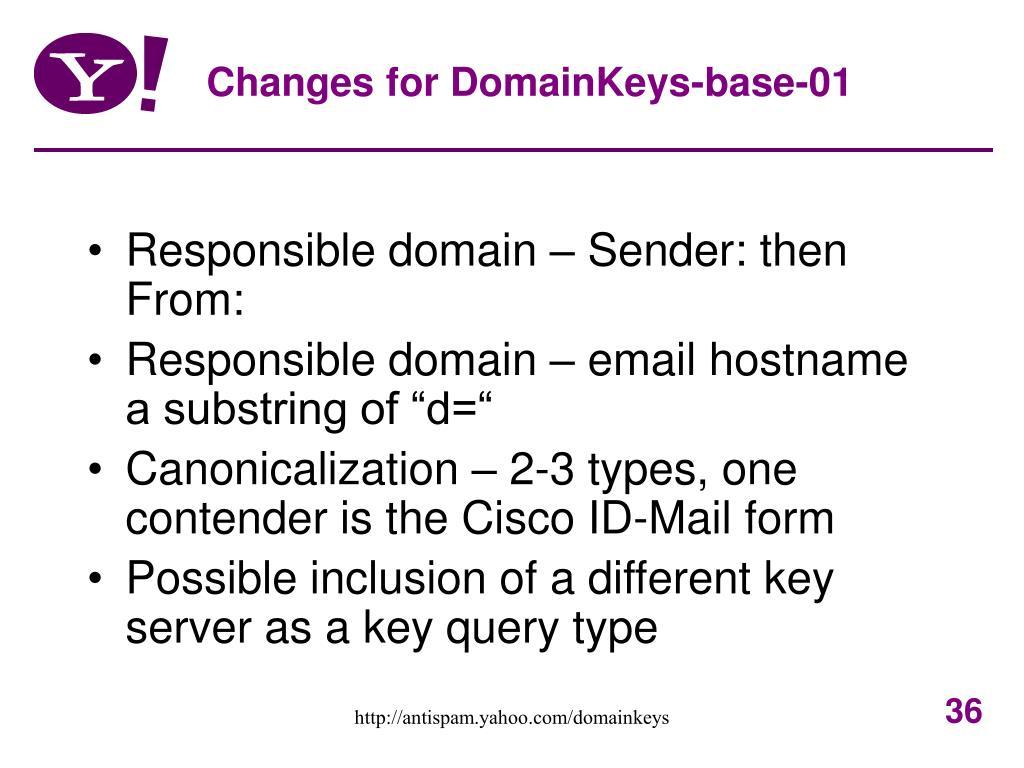 Changes for DomainKeys-base-01